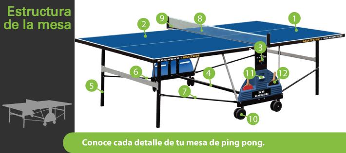 estructura-de-la-mesa-ping-pong